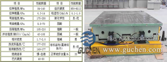 SMC Molded Housing of Bus Air Conditioner,SMC bus hvac shell