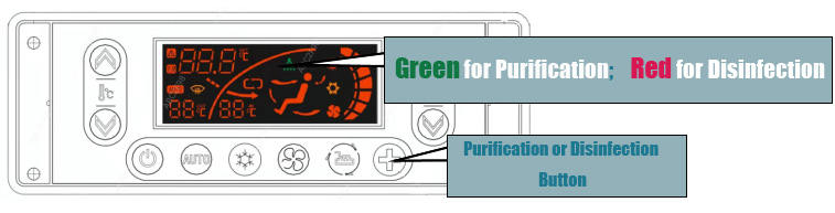 Purification and Ozone disinfection of bus air conditioner