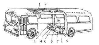 independent_bus_air_conditioning_systems