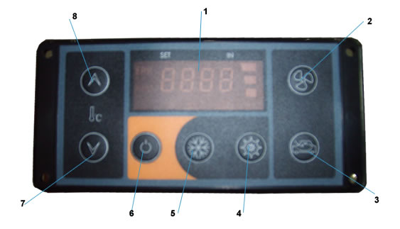 Digital Control Panel Function of DZ-8C Minibus & Van A/C Units