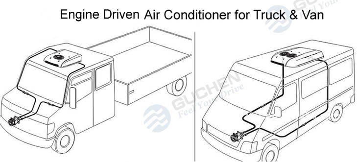GC-04 Rooftopo air conditioner for van or truck.jpg