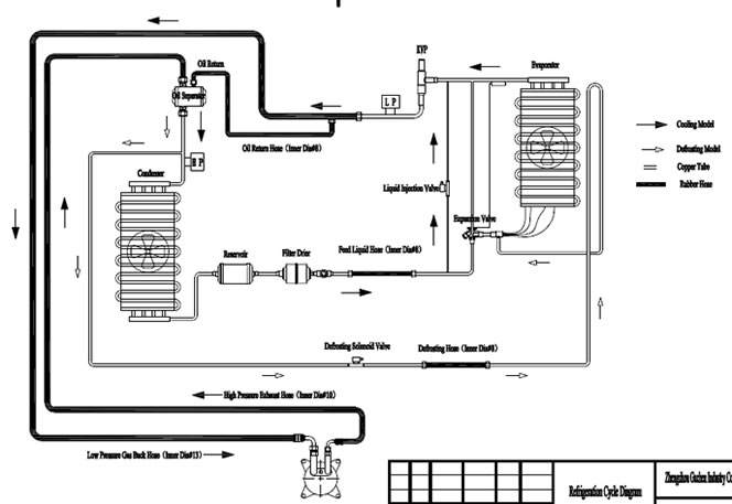 tr200 wiring diagram tr200 automotive wiring diagrams refrigeration cycle diagram of tr200 zer truck units